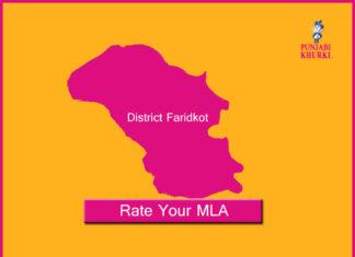 MLAs from Faridkot
