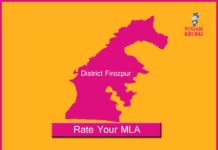 MLAs from Firozpur