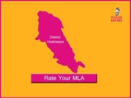 MLAs from Hoshiarpur