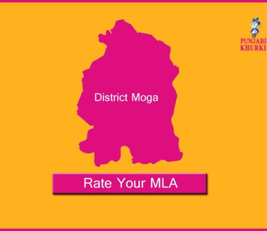 MLAs from Moga