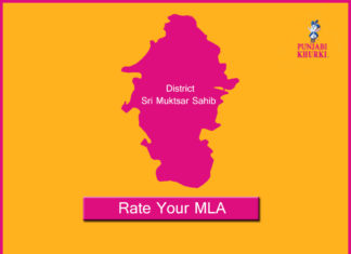 MLAs from Muktsar