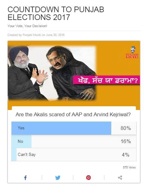 AAP_Poll1_PunjabiKhurki