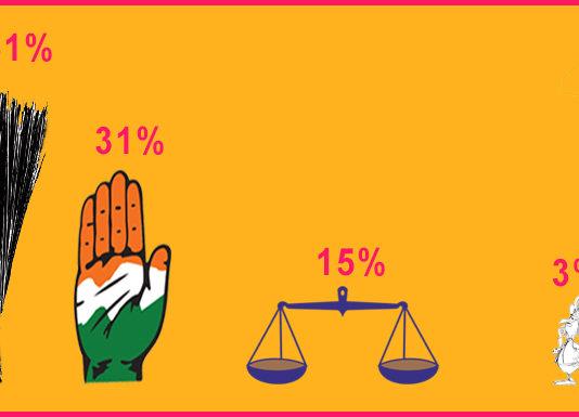 opinion poll